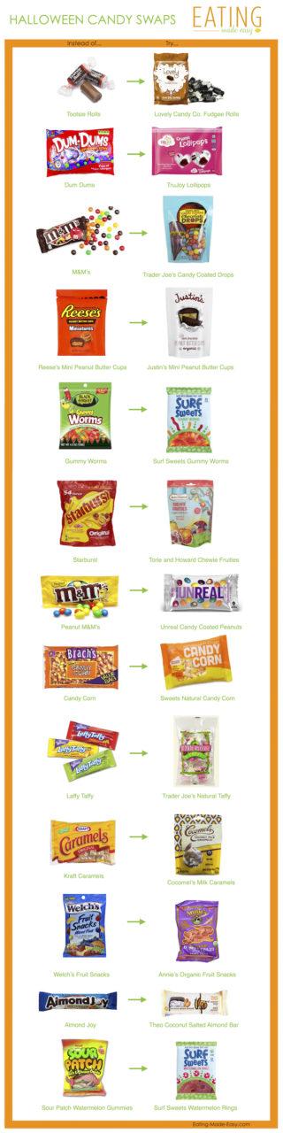 eme-halloween-swaps-infographic