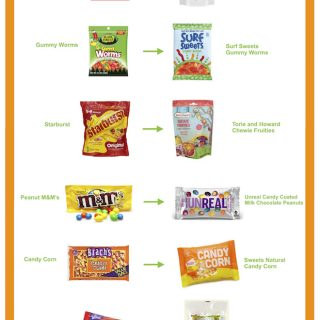 halloween-candy-swaps-eating-made-easy
