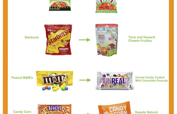 13 Better-For-You Candy Swaps for Halloween